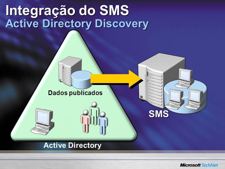 Integração do SMS Active Directory Discovery SMS Active Directory Dados publicados