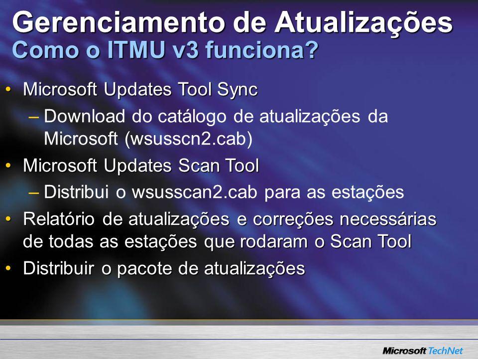 Gerenciamento de Atualizações Como o ITMU v3 funciona? Microsoft Updates Tool SyncMicrosoft Updates Tool Sync –Download do catálogo de atualizações da