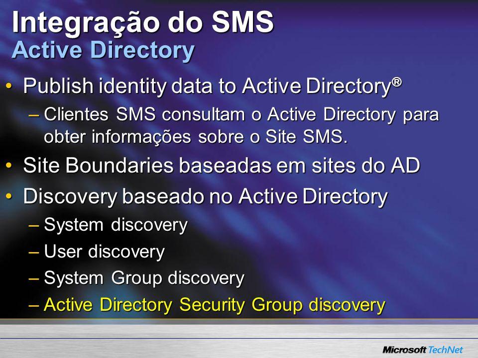 Integração do SMS Active Directory Publish identity data to Active Directory ®Publish identity data to Active Directory ® –Clientes SMS consultam o Active Directory para obter informações sobre o Site SMS.