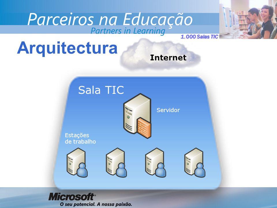 1.000 Salas TIC Sala TIC Internet Servidor Estações de trabalho Arquitectura