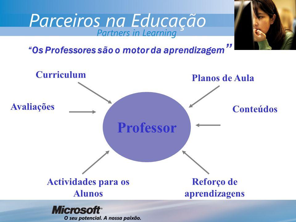 Conteúdos Professor Curriculum Planos de Aula Reforço de aprendizagens Actividades para os Alunos Avaliações Os Professores são o motor da aprendizage