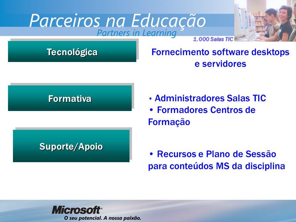 1.000 Salas TIC TecnológicaTecnológica FormativaFormativa Suporte/ApoioSuporte/Apoio Fornecimento software desktops e servidores Administradores Salas