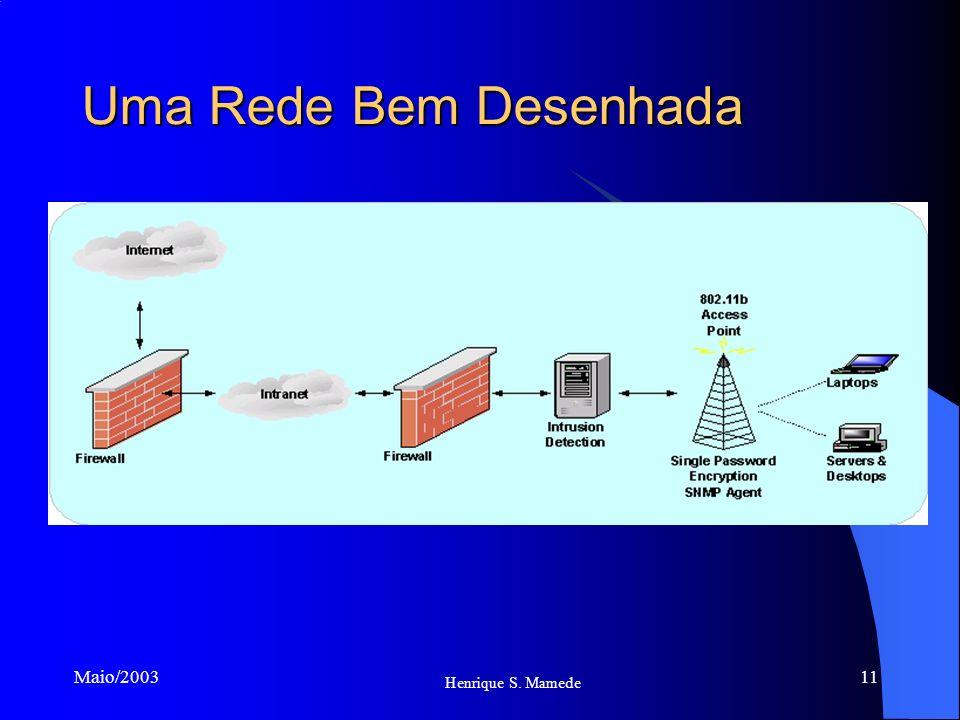 11 Henrique S. Mamede Maio/2003 Uma Rede Bem Desenhada