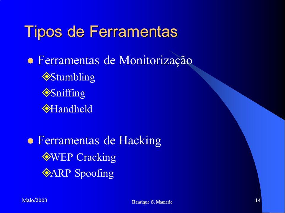 14 Henrique S. Mamede Maio/2003 Tipos de Ferramentas Ferramentas de Monitorização Stumbling Sniffing Handheld Ferramentas de Hacking WEP Cracking ARP