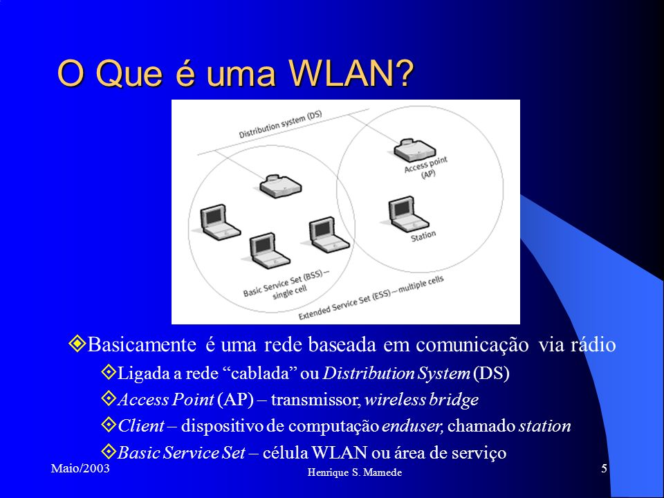 5 Henrique S. Mamede Maio/2003 O Que é uma WLAN? Basicamente é uma rede baseada em comunicação via rádio Ligada a rede cablada ou Distribution System
