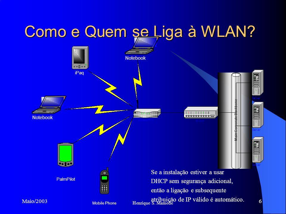 6 Henrique S. Mamede Maio/2003 Como e Quem se Liga à WLAN? Server iPaq Notebook PalmPilot Mobile Phone Notebook Se a instalação estiver a usar DHCP se