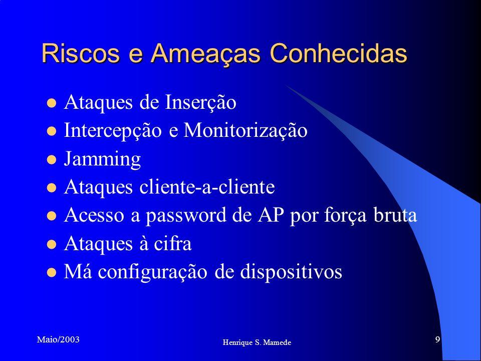30 Henrique S.Mamede Maio/2003 Como Detectar Abusos.