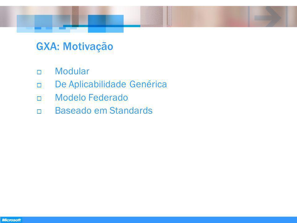 GXA: Motivação Modular De Aplicabilidade Genérica Modelo Federado Baseado em Standards