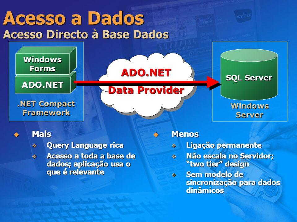Acesso a Dados Acesso Directo à Base Dados SQL Server Windows Server ADO.NET Data Provider.NET Compact Framework ADO.NET WindowsForms Menos Menos Liga