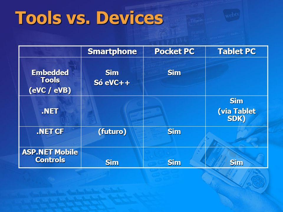 Tools vs. Devices Smartphone Pocket PC Tablet PC Embedded Tools (eVC / eVB) Sim Só eVC++ Sim.NETSim (via Tablet SDK).NET CF (futuro)Sim ASP.NET Mobile