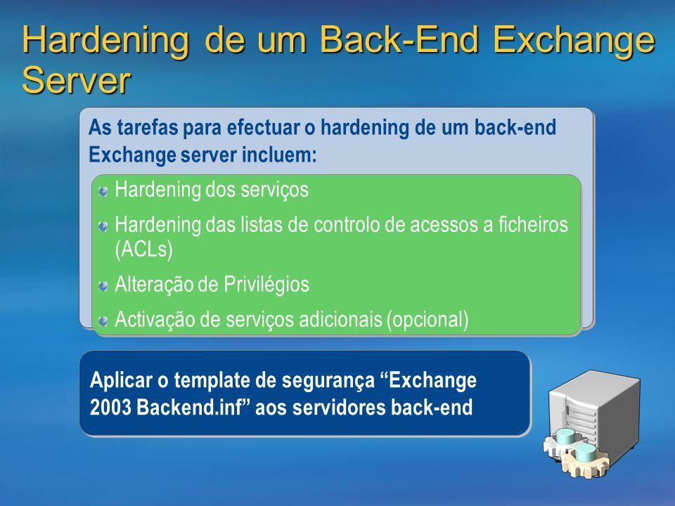 Hardening de um Back-End Exchange Server As tarefas para efectuar o hardening de um back-end Exchange server incluem: Hardening dos serviços Hardening das listas de controlo de acessos a ficheiros (ACLs) Alteração de Privilégios Activação de serviços adicionais (opcional) Hardening dos serviços Hardening das listas de controlo de acessos a ficheiros (ACLs) Alteração de Privilégios Activação de serviços adicionais (opcional) Aplicar o template de segurança Exchange 2003 Backend.inf aos servidores back-end