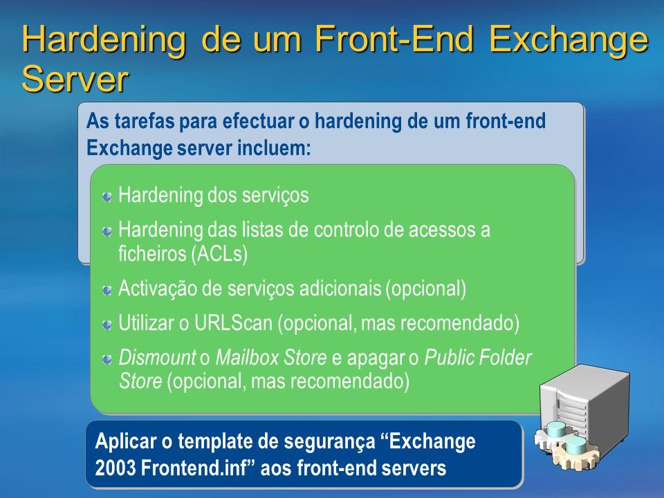 Hardening de um Front-End Exchange Server As tarefas para efectuar o hardening de um front-end Exchange server incluem: Hardening dos serviços Hardening das listas de controlo de acessos a ficheiros (ACLs) Activação de serviços adicionais (opcional) Utilizar o URLScan (opcional, mas recomendado) Dismount o Mailbox Store e apagar o Public Folder Store (opcional, mas recomendado) Hardening dos serviços Hardening das listas de controlo de acessos a ficheiros (ACLs) Activação de serviços adicionais (opcional) Utilizar o URLScan (opcional, mas recomendado) Dismount o Mailbox Store e apagar o Public Folder Store (opcional, mas recomendado) Aplicar o template de segurança Exchange 2003 Frontend.inf aos front-end servers