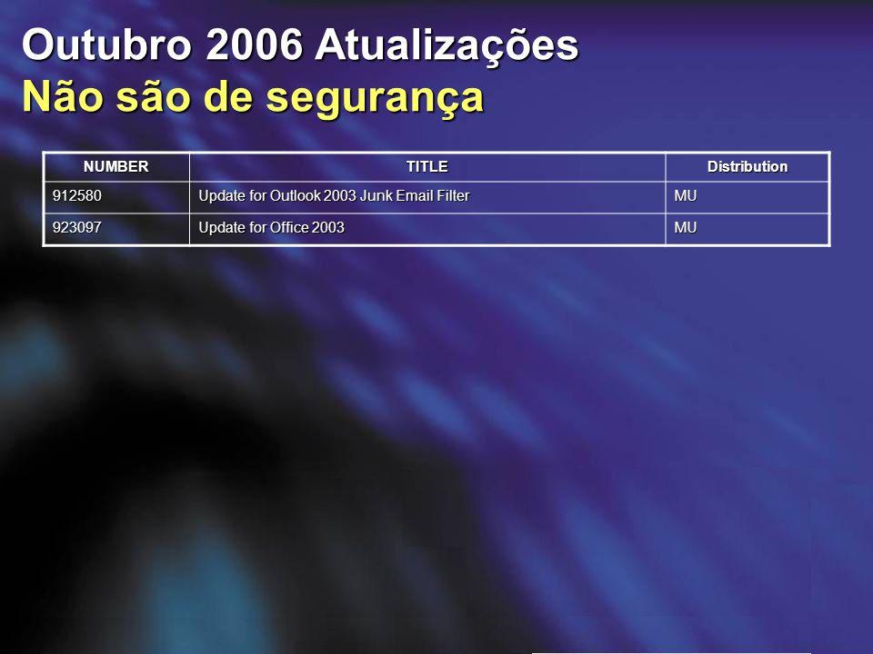 Outubro 2006 Atualizações Não são de segurança NUMBERTITLEDistribution 912580 Update for Outlook 2003 Junk Email Filter MU 923097 Update for Office 2003 MU