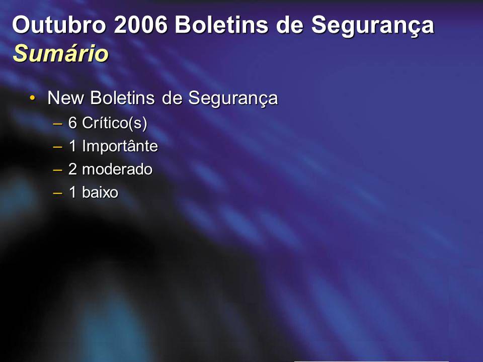 Outubro 2006 Boletins de Segurança Sumário New Boletins de SegurançaNew Boletins de Segurança –6 Crítico(s) –1 Importânte –2 moderado –1 baixo