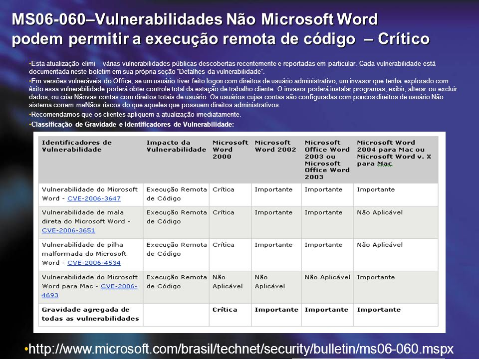 MS06-060–Vulnerabilidades Não Microsoft Word podem permitir a execução remota de código – Crítico http://www.microsoft.com/brasil/technet/security/bulletin/ms06-060.mspx Esta atualização elimi várias vulnerabilidades públicas descobertas recentemente e reportadas em particular.