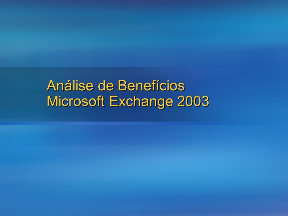 Análise de Benefícios Microsoft Exchange 2003