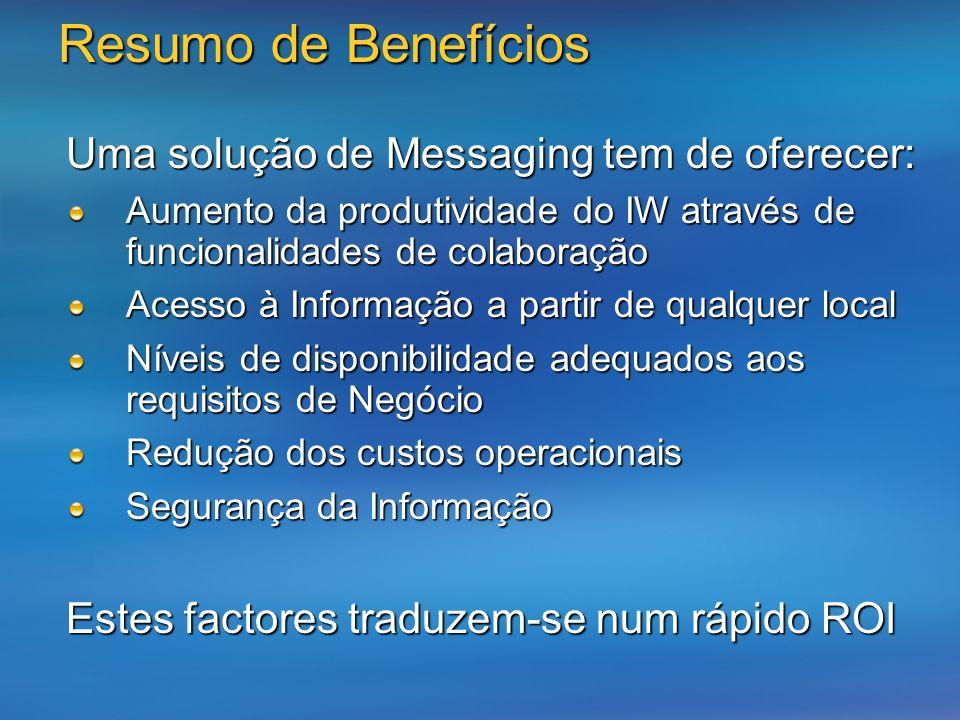 Resumo de Benefícios Uma solução de Messaging tem de oferecer: Aumento da produtividade do IW através de funcionalidades de colaboração Acesso à Infor