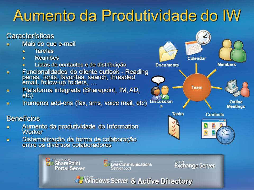 Online Meetings Documents Contacts Tasks Team Calendar Discussion s … Members & Active Directory Aumento da Produtividade do IW Características Mais d