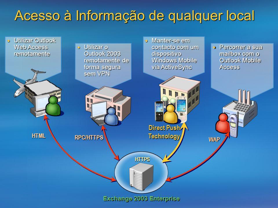 HTTPS Exchange 2003 Enterprise Direct Push Technology WAP Percorrer a sua mailbox com o Outlook Mobile Access Utilizar Outlook Web Access remotamente