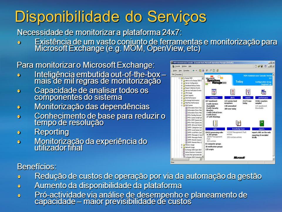 Disponibilidade do Serviços Para monitorizar o Microsoft Exchange: Inteligência embutida out-of-the-box – mais de mil regras de monitorização Capacida