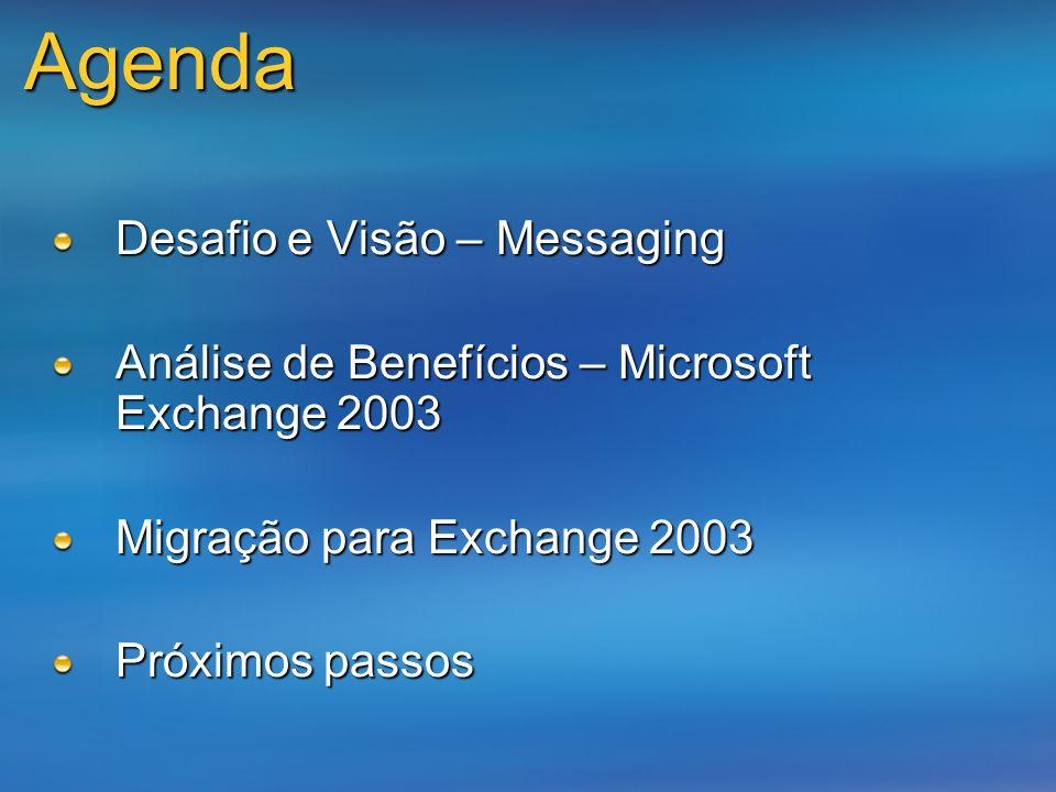 Agenda Desafio e Visão – Messaging Análise de Benefícios – Microsoft Exchange 2003 Migração para Exchange 2003 Próximos passos