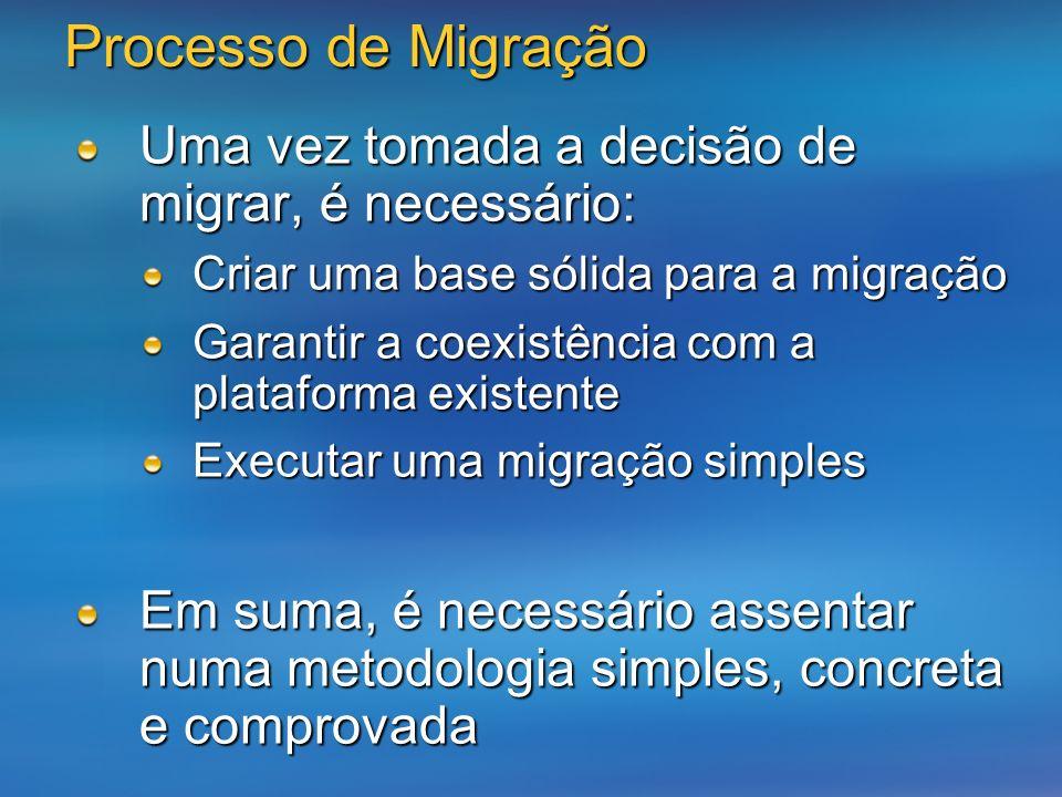 Processo de Migração Uma vez tomada a decisão de migrar, é necessário: Criar uma base sólida para a migração Garantir a coexistência com a plataforma