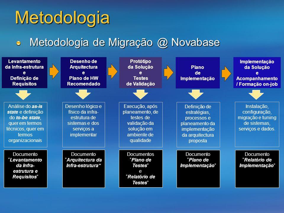 Metodologia de Migração @ Novabase Metodologia Análise do as-is state e definição do to-be state, quer em termos técnicos, quer em termos organizacion