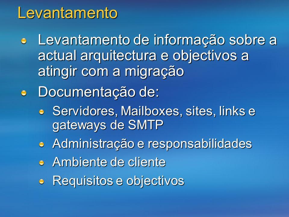 Levantamento Levantamento de informação sobre a actual arquitectura e objectivos a atingir com a migração Documentação de: Servidores, Mailboxes, site