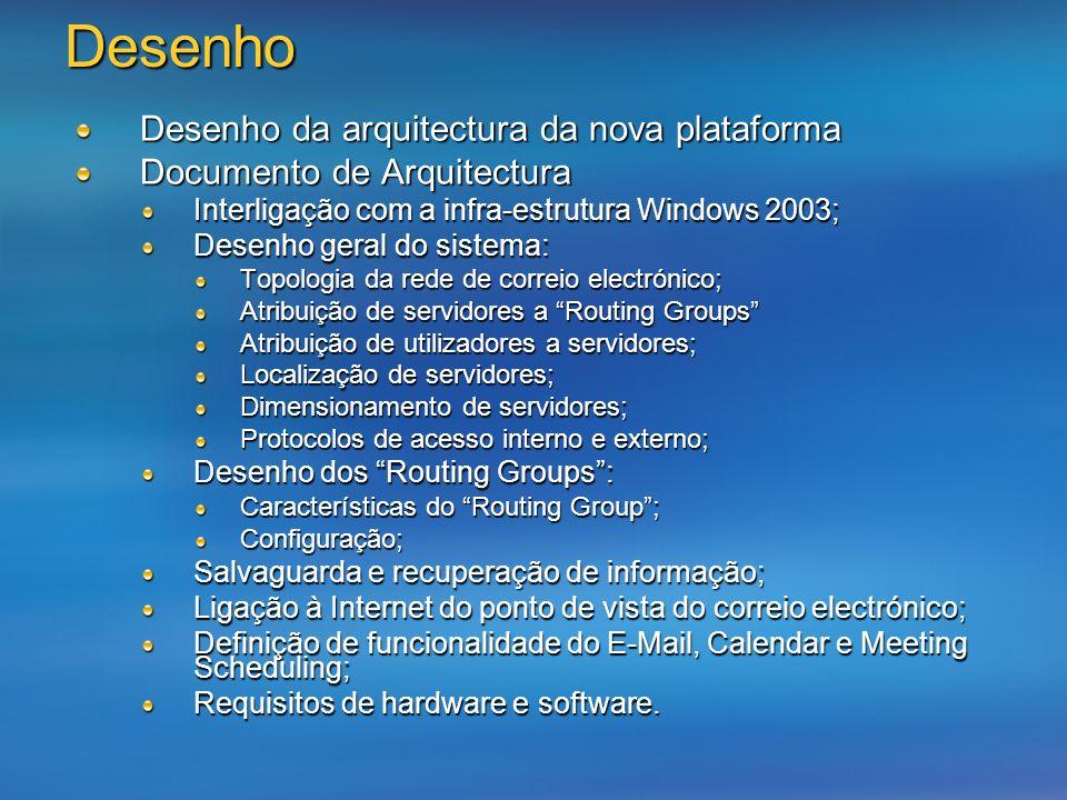 Desenho Desenho da arquitectura da nova plataforma Documento de Arquitectura Interligação com a infra-estrutura Windows 2003; Desenho geral do sistema