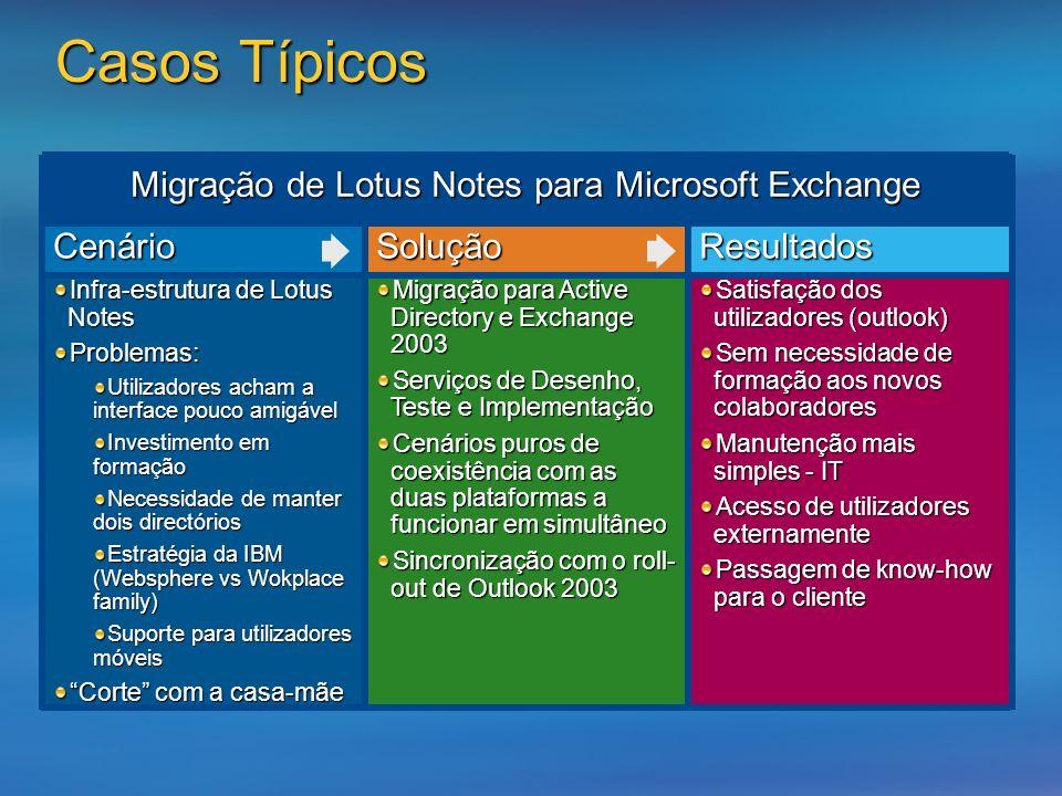 Casos Típicos Migração de Lotus Notes para Microsoft Exchange Satisfação dos utilizadores (outlook) Sem necessidade de formação aos novos colaboradore