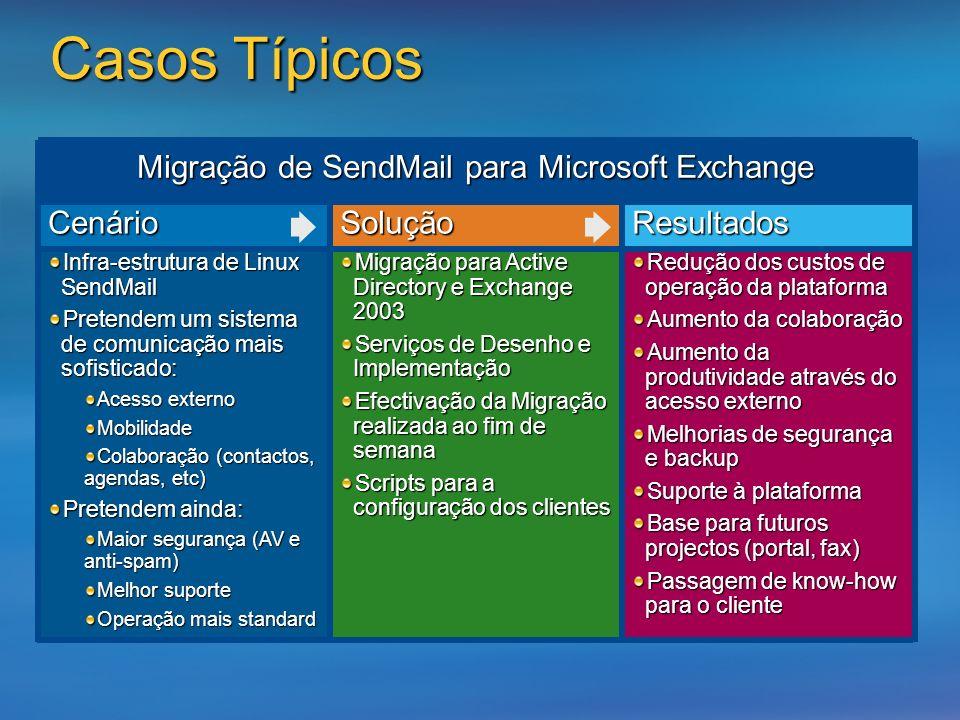 Casos Típicos Migração de SendMail para Microsoft Exchange Redução dos custos de operação da plataforma Aumento da colaboração Aumento da produtividad