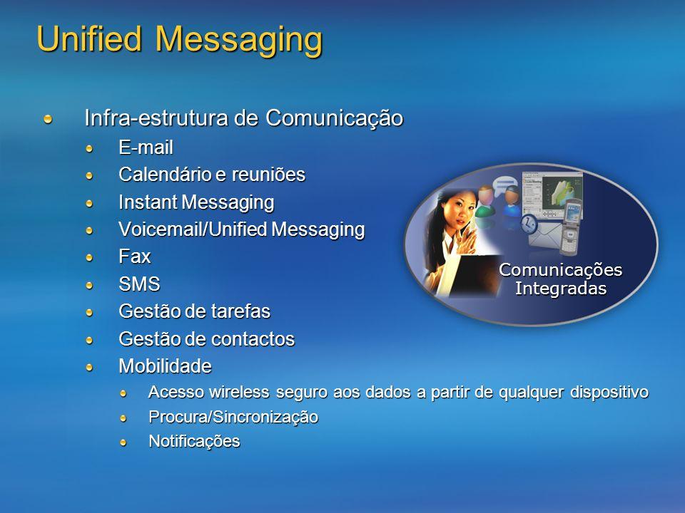 Comunicações Integradas Unified Messaging Infra-estrutura de Comunicação E-mail Calendário e reuniões Instant Messaging Voicemail/Unified Messaging Fa