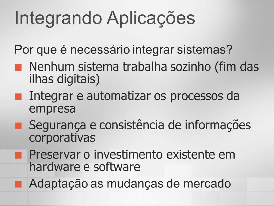 Integrando Aplicações Por que é necessário integrar sistemas? Nenhum sistema trabalha sozinho (fim das ilhas digitais) Integrar e automatizar os proce
