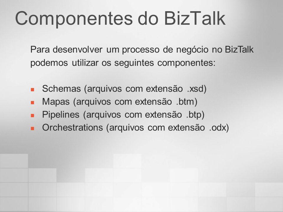 Componentes do BizTalk Para desenvolver um processo de negócio no BizTalk podemos utilizar os seguintes componentes: Schemas (arquivos com extensão.xs