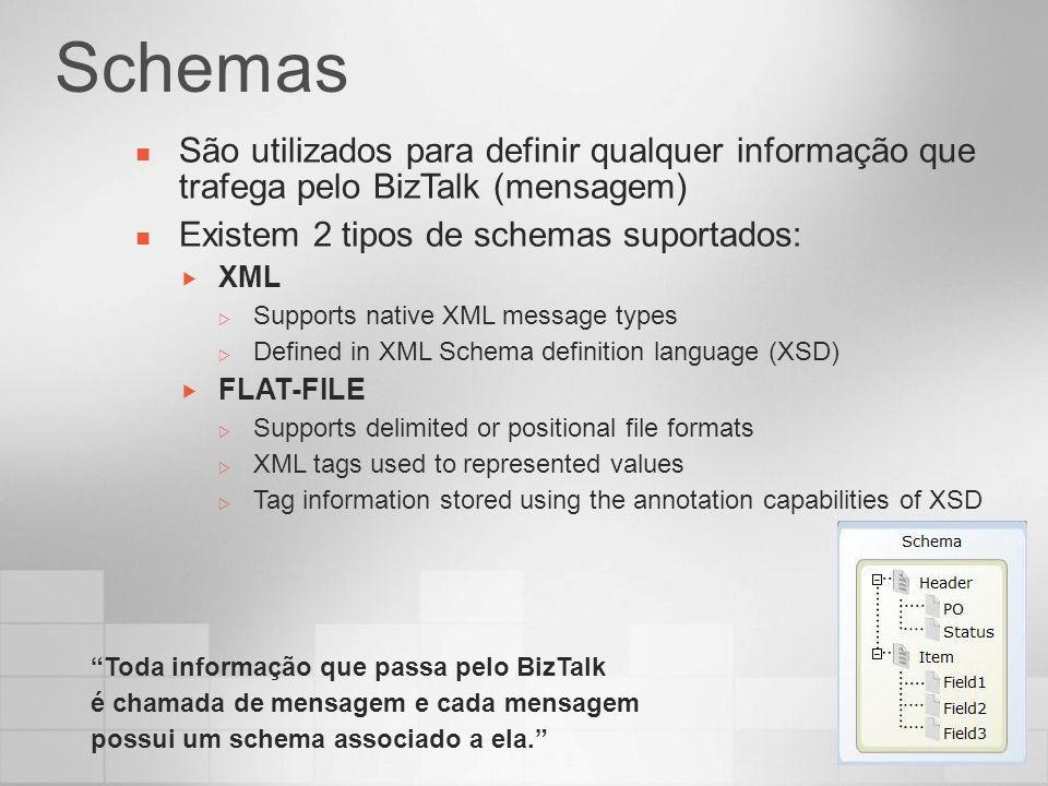 Schemas São utilizados para definir qualquer informação que trafega pelo BizTalk (mensagem) Existem 2 tipos de schemas suportados: XML Supports native