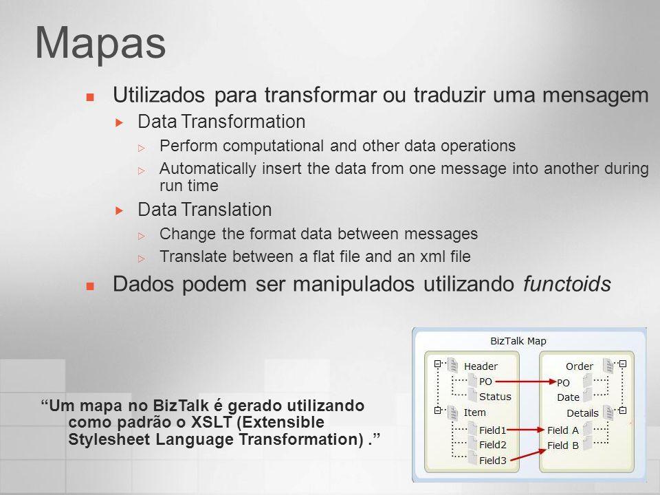Mapas Utilizados para transformar ou traduzir uma mensagem Data Transformation Perform computational and other data operations Automatically insert th