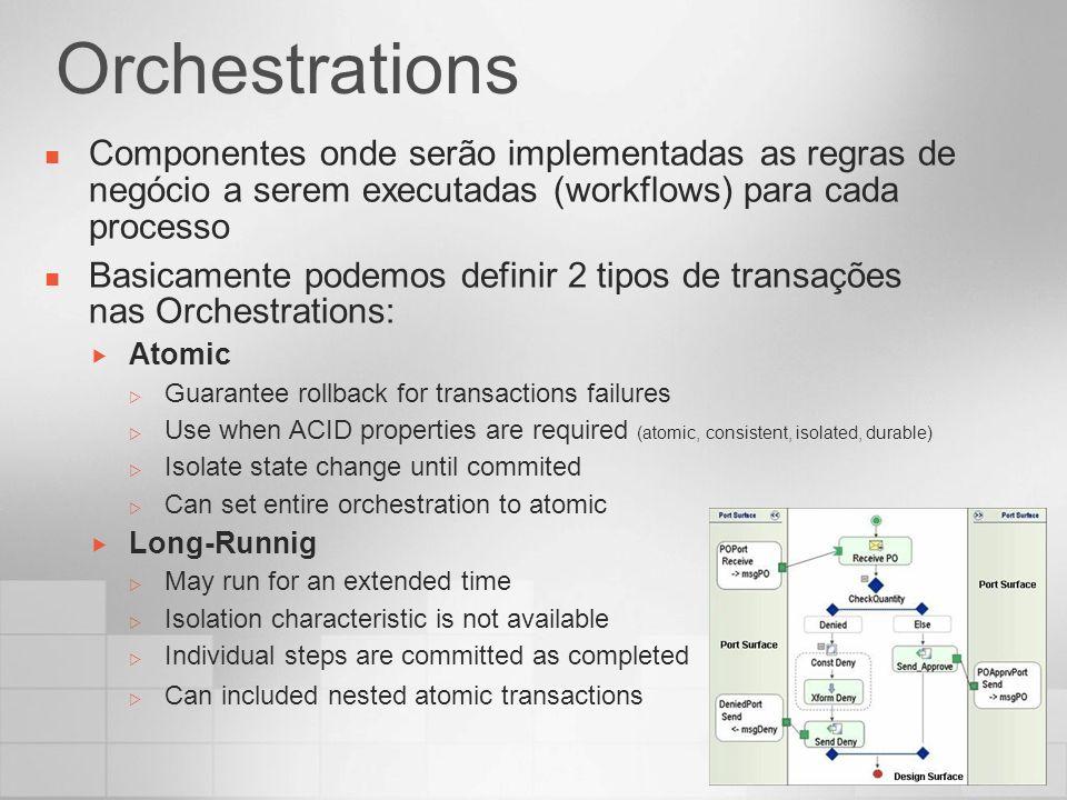 Orchestrations Componentes onde serão implementadas as regras de negócio a serem executadas (workflows) para cada processo Basicamente podemos definir