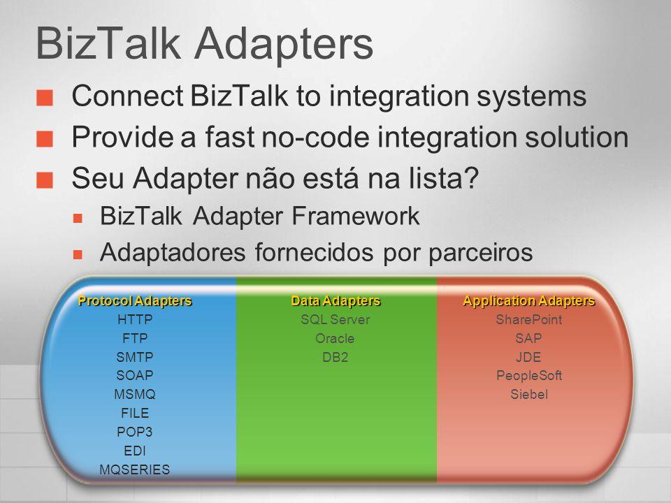 BizTalk Adapters Connect BizTalk to integration systems Provide a fast no-code integration solution Seu Adapter não está na lista? BizTalk Adapter Fra
