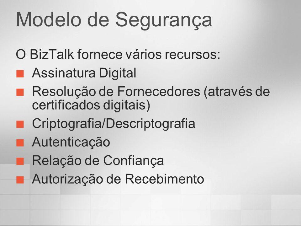 Modelo de Segurança O BizTalk fornece vários recursos: Assinatura Digital Resolução de Fornecedores (através de certificados digitais) Criptografia/De