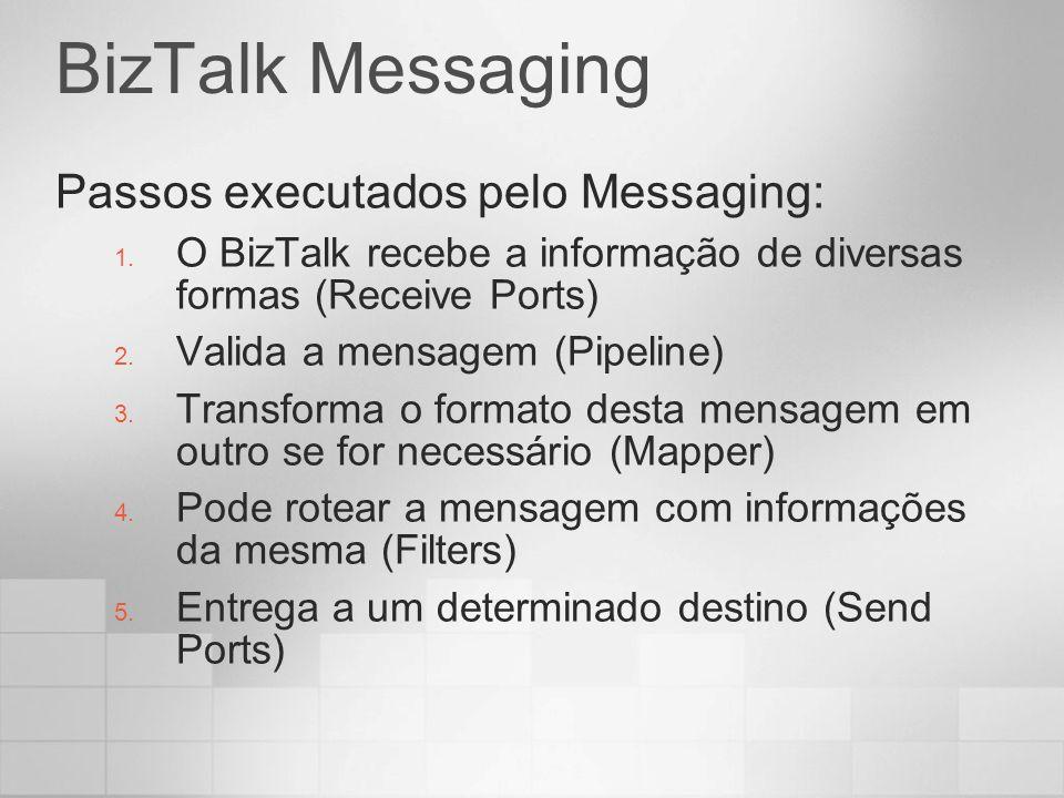 BizTalk Messaging Passos executados pelo Messaging: 1. O BizTalk recebe a informação de diversas formas (Receive Ports) 2. Valida a mensagem (Pipeline