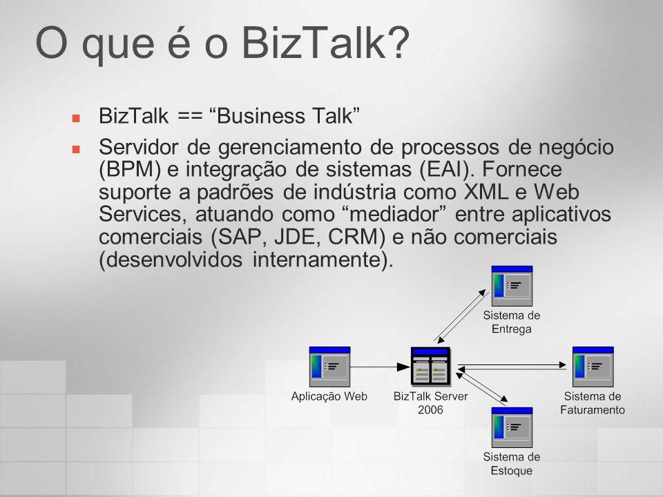 O que é o BizTalk? BizTalk == Business Talk Servidor de gerenciamento de processos de negócio (BPM) e integração de sistemas (EAI). Fornece suporte a