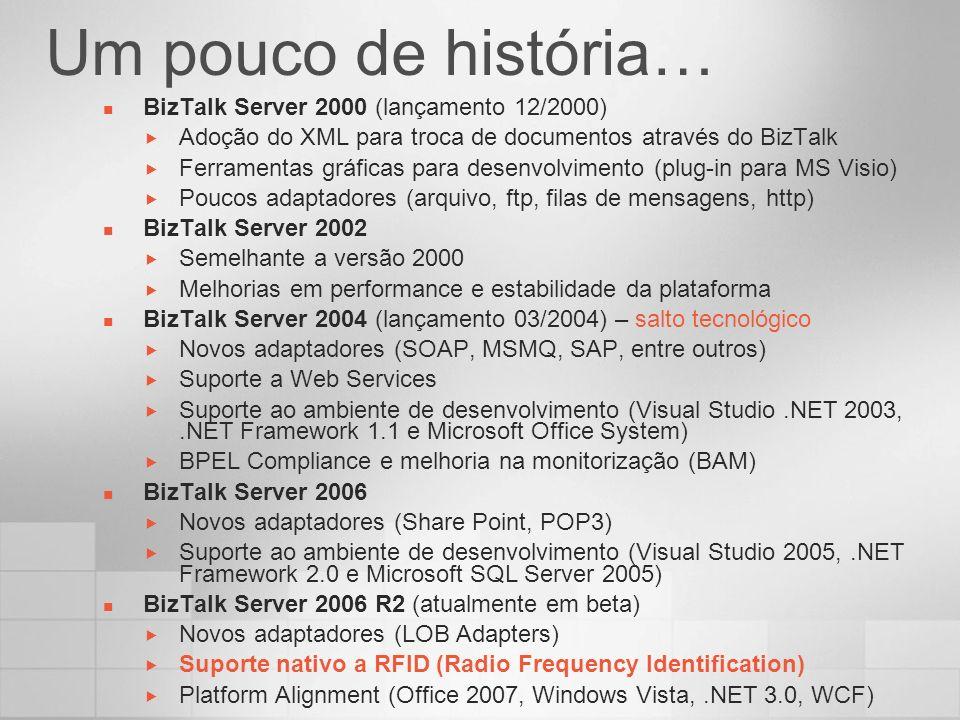 Um pouco de história… BizTalk Server 2000 (lançamento 12/2000) Adoção do XML para troca de documentos através do BizTalk Ferramentas gráficas para des