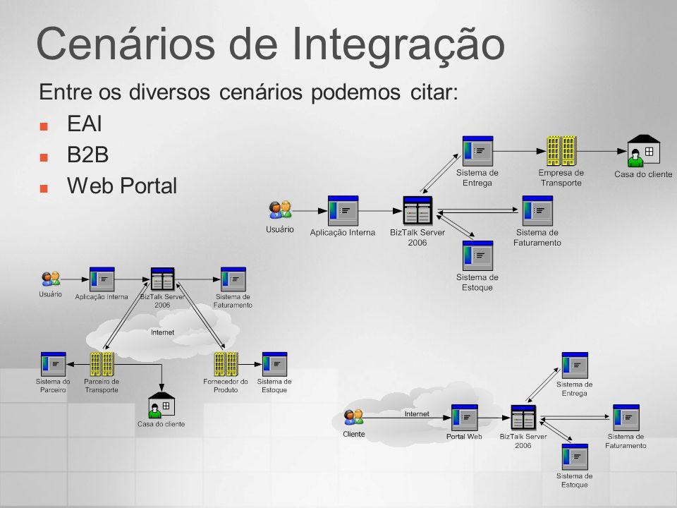 BizTalk Concepts Mensagem Qualquer informação enviada para o BizTalk baseada num Schema XML (XSD) Portas (de envio e recebimento) Local de entrada/saída de mensagens Executam um pipeline Gravam mensagens no banco de dados do BizTalk Adaptadores Componentes de software que habilitam a comunicação entre BizTalk e outros sistemas Orchestrations Processo de negócio baseado em shapes Possui transação (try/catch) Processo compilado