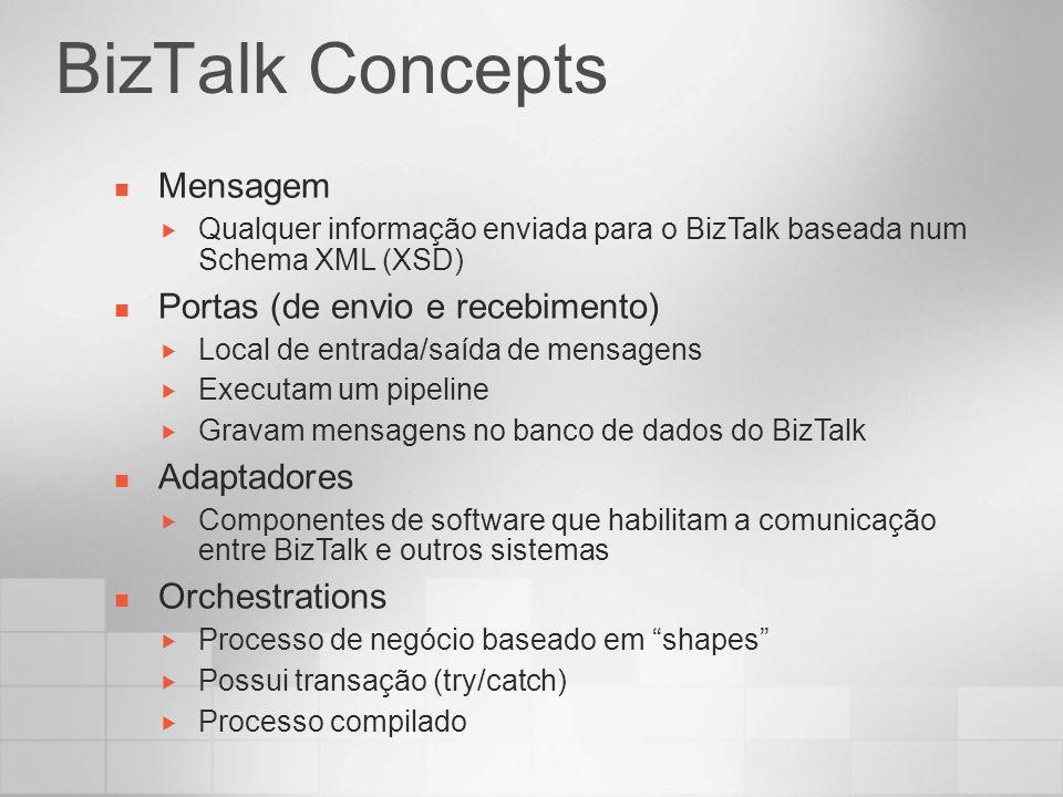 BizTalk Concepts Mensagem Qualquer informação enviada para o BizTalk baseada num Schema XML (XSD) Portas (de envio e recebimento) Local de entrada/saí