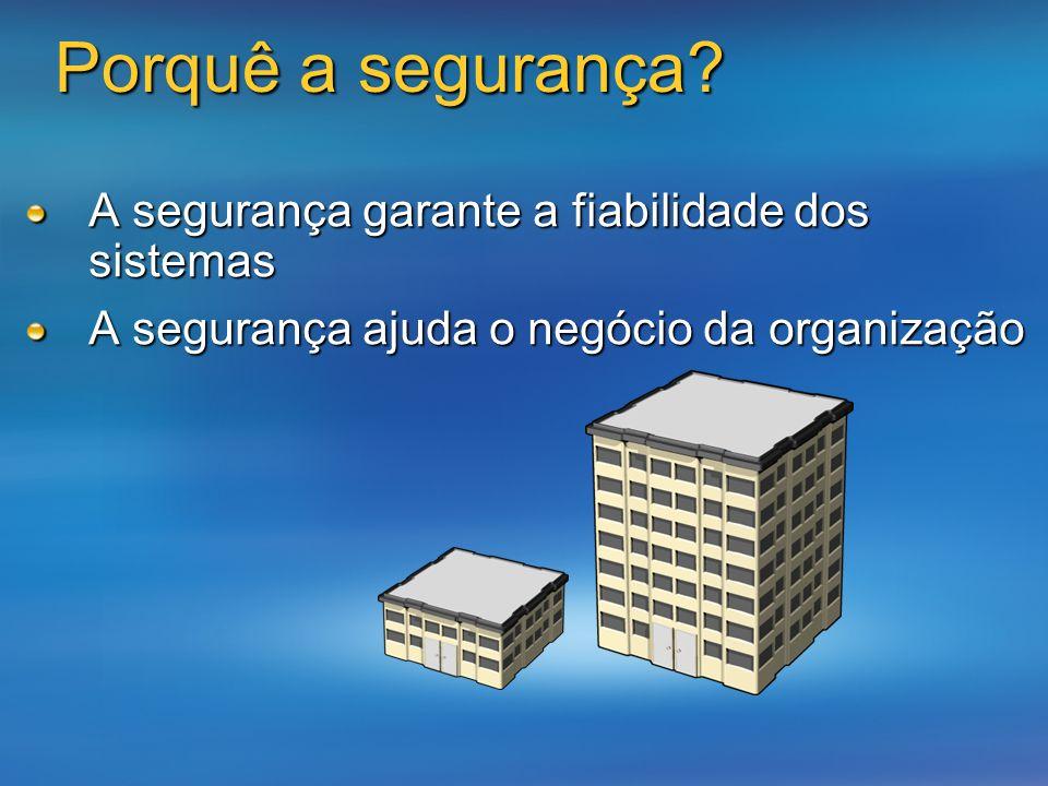 Porquê a segurança? A segurança garante a fiabilidade dos sistemas A segurança ajuda o negócio da organização