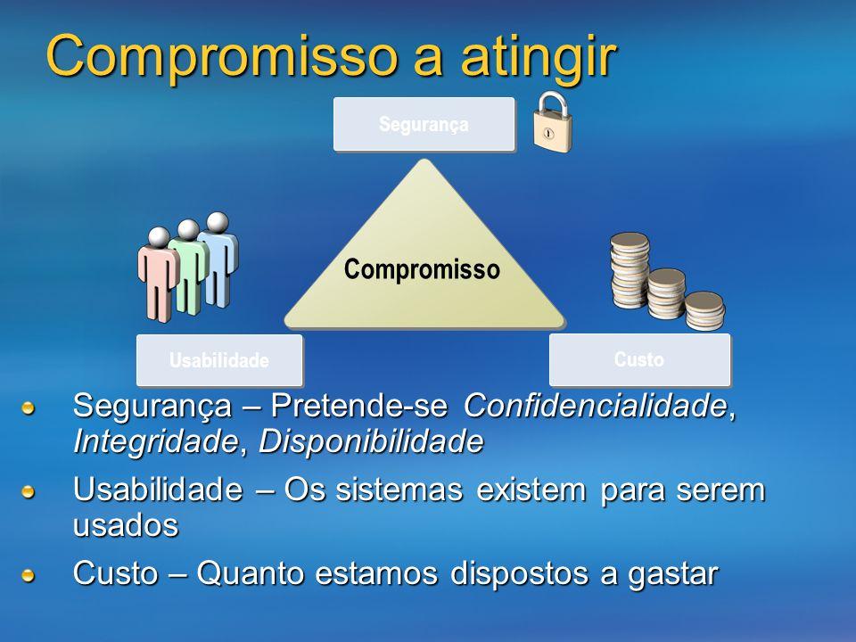 Compromisso a atingir Segurança – Pretende-se Confidencialidade, Integridade, Disponibilidade Usabilidade – Os sistemas existem para serem usados Cust