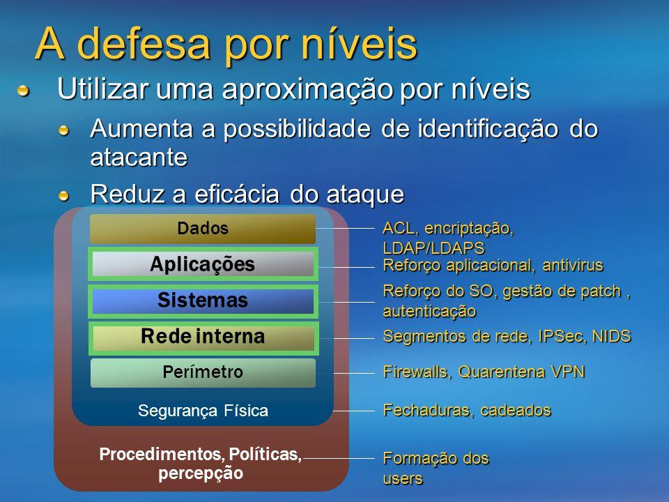 A defesa por níveis Utilizar uma aproximação por níveis Aumenta a possibilidade de identificação do atacante Reduz a eficácia do ataque Procedimentos,