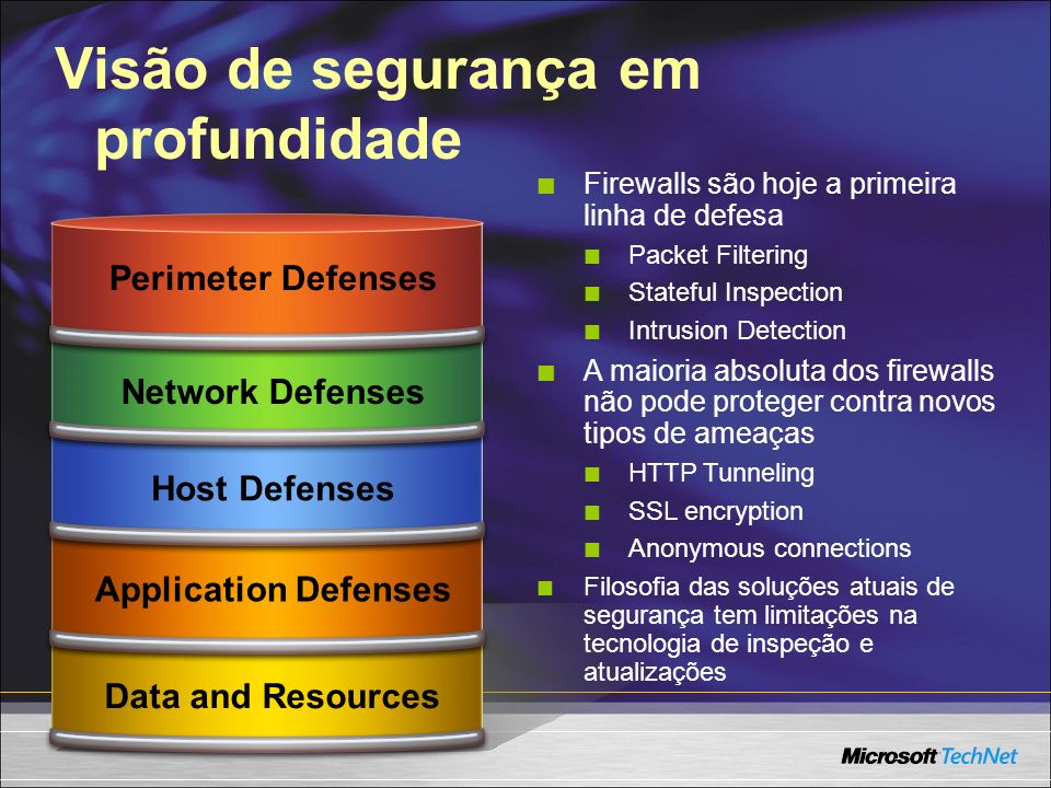 Visão de segurança em profundidade Data and Resources Application Defenses Host Defenses Network Defenses Perimeter Defenses Firewalls são hoje a prim