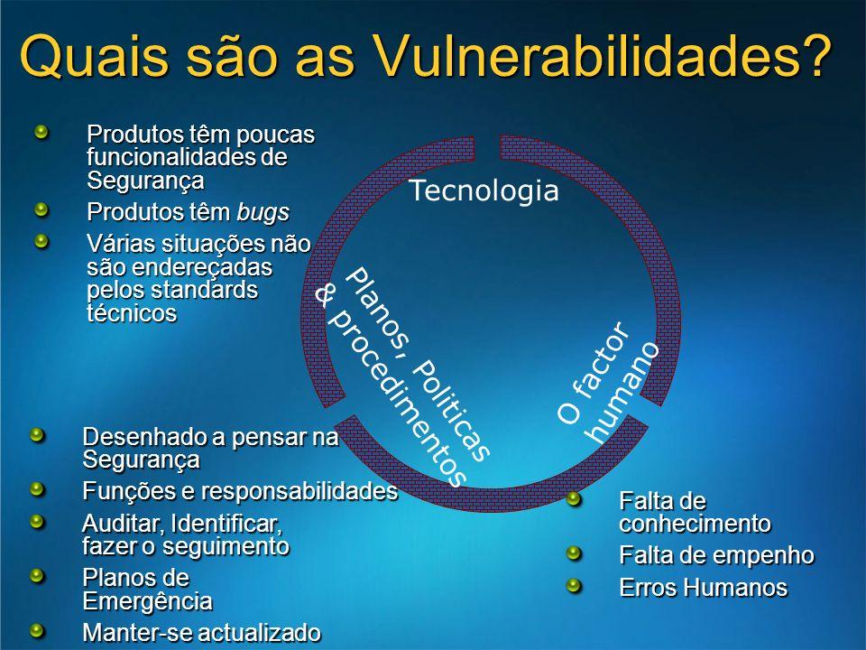 Quais são as Vulnerabilidades? Tecnologia Planos, Politicas & procedimentos O factor humano Produtos têm poucas funcionalidades de Segurança Produtos