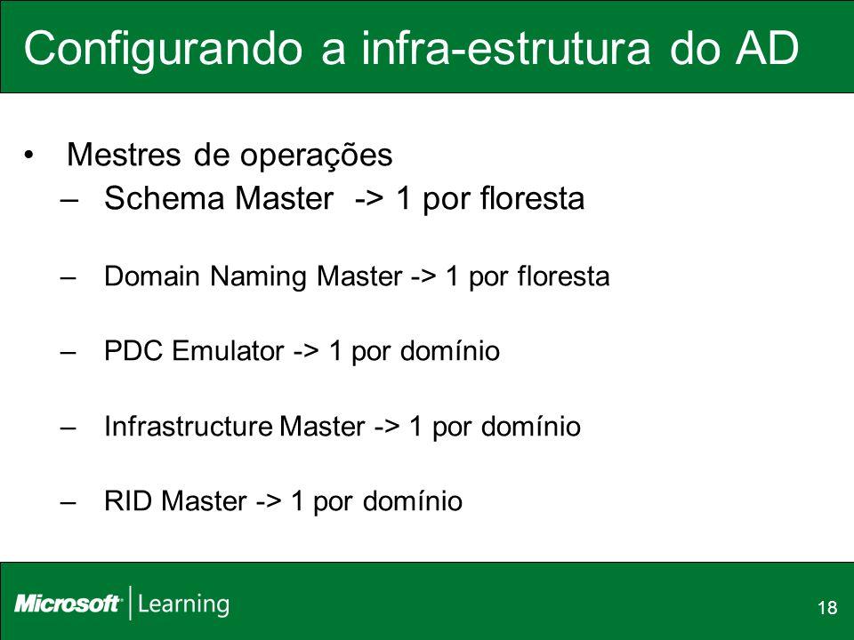 18 Configurando a infra-estrutura do AD Mestres de operações –Schema Master -> 1 por floresta –Domain Naming Master -> 1 por floresta –PDC Emulator ->